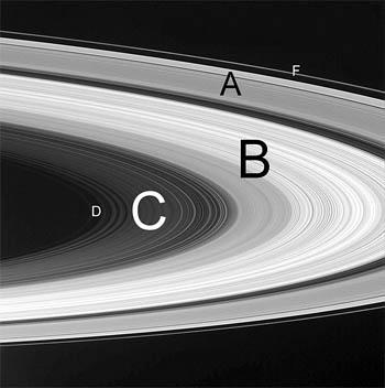 cassini saturn rings close up - photo #22